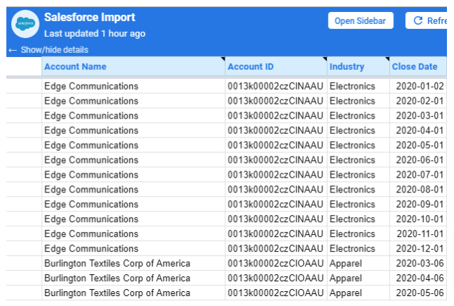 The Salesforce import data on Google Sheets.